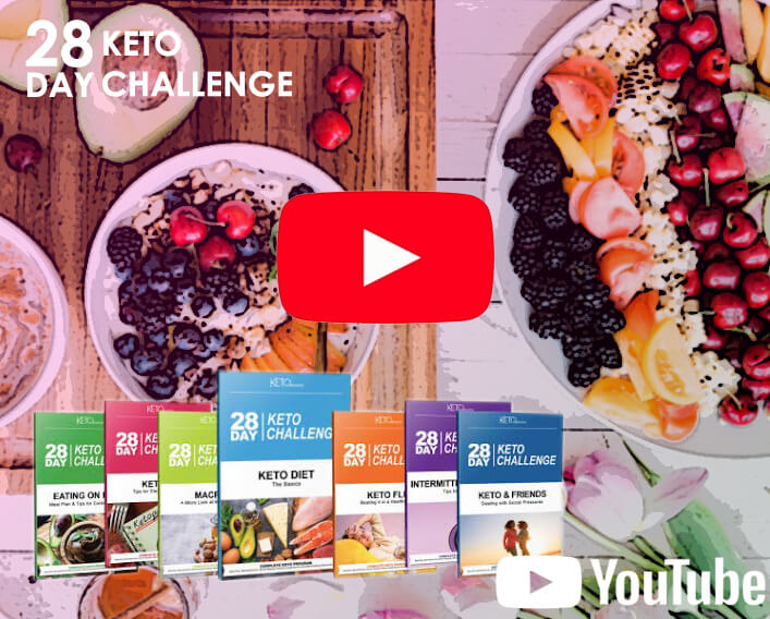 28 Day Keto Challenge Clickable Image
