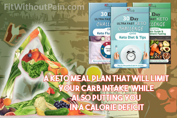 30 Day Ultra Fast Keto Meal Plan that will Limit your Carb