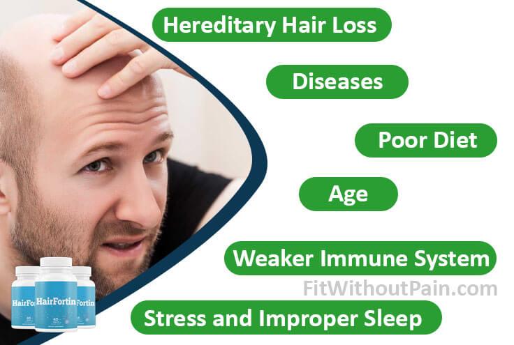 Hairfortin Reasons of Hair Loss