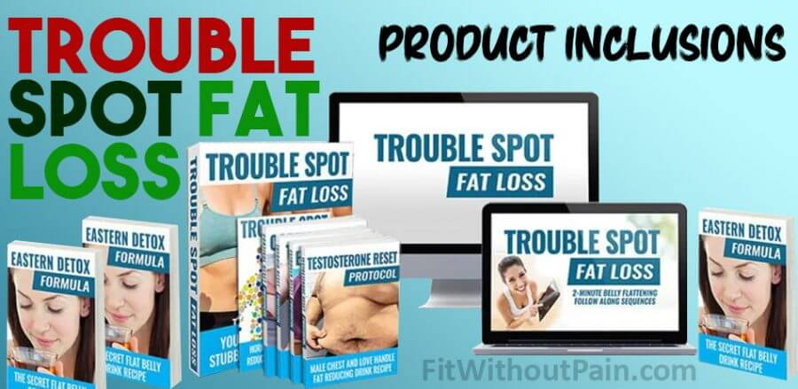 Trouble Spot Fat Loss Product Inclusions
